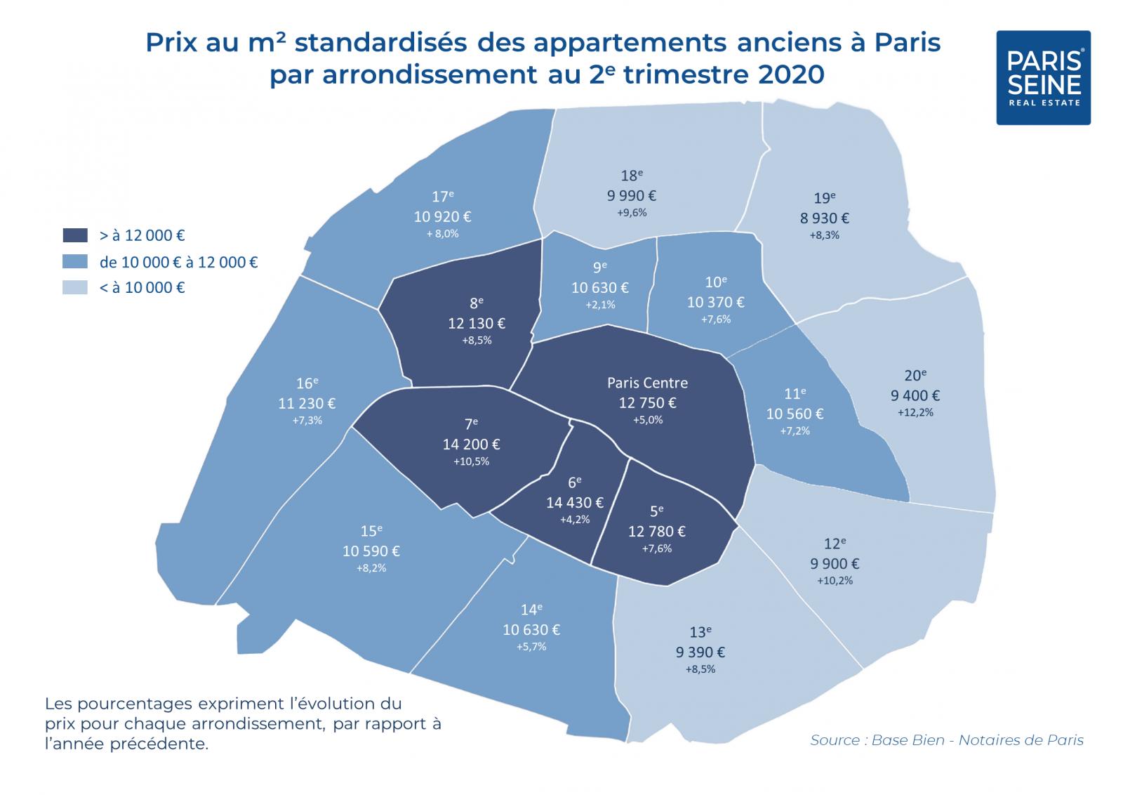 carte des prix au m² standardisés des appartements anciens à paris par arrondissement au 2e trimestre 2020